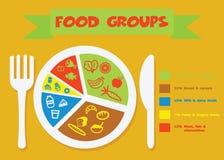 Matgrupper Arkivbilder