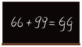 math Imagens de Stock Royalty Free
