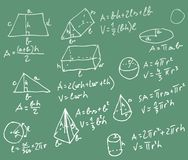 Math blackboard Royalty Free Stock Images