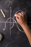Math calculations Royalty Free Stock Photography