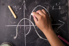 Math calculations Stock Images
