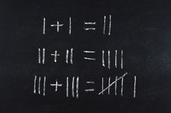 Math equation on chalk board Stock Photography