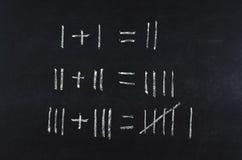 Math equation on chalk board. Simple math equation on blackboard stock photography