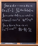 Math formulas Stock Photos