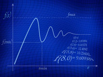 Math Function. Graph of mathematical function in blue background Royalty Free Stock Photos