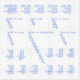 Math homework. Vector illustration of handwritten math homework on squared paper Royalty Free Stock Photos