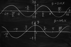 Math lesson. Sine and cosine functions. Graphics graphics drawn on the Board.  royalty free stock image