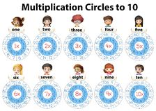 Math multiplication circles to ten stock illustration