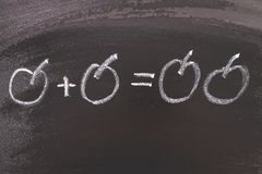 Math simple equation on chalk board. One plus One equals two.  Royalty Free Stock Photo
