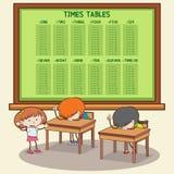 A Math Times Tables on Blackboard. Illustration Vector Illustration