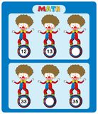 Math worksheet template with circus clowns. Illustration Stock Images