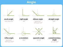 Mathematical Angles Signs - Worksheet for kids. And teacher stock illustration