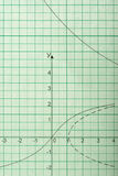 Mathematical drawings, concepts and strategies Royalty Free Stock Image
