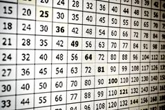 Mathematical education concept of multiplication tables. Table with numbers. Multiplication tables or mathematical tables stock photography