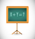Mathematical equation on a chalkboard. Stock Image