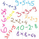 Mathematical equations  background. Children drawing symbol set Royalty Free Stock Photography