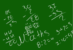 Mathematical examples Stock Image
