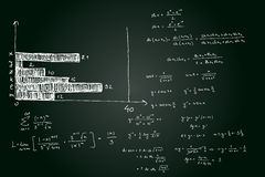 Mathematical formulas and graphs sketched Royalty Free Stock Photography