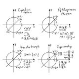 Mathematical problem examples Royalty Free Stock Image