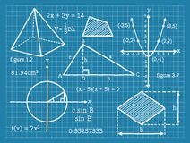 Mathematics, Algebra, Geometry, Trigonometry Royalty Free Stock Image