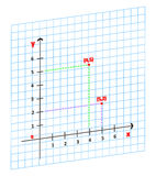 Mathematics Cartesian Coordinate System Stock Images