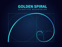 Mathematics formula of fibonacci spiral. Golden ratio section rule. Vector abstract background. Golden section spiral, proportion math illustration Royalty Free Stock Photo