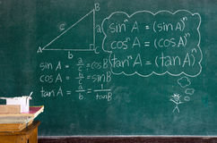 Mathematics formulas on a blackboard Stock Photos
