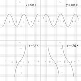 Mathematics funkcjonuje y=sin x, y=cos x, y=tg x, y= Obrazy Royalty Free
