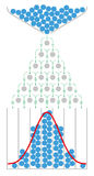 Mathematics of the Galton board with normal distribution Royalty Free Stock Photography