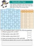 Mathematics hundredths chart. Illustration design mathematics hundredths chart question Royalty Free Stock Image