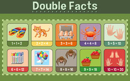 Mathematics plakat dla dwoistych fact royalty ilustracja