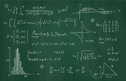 Maths. A blackboard filled with math equations Royalty Free Stock Image