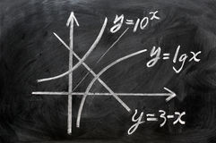 Maths formulas written on blackboard Royalty Free Stock Images