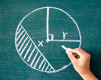 Maths written by white chalk on the blackboard background Stock Images