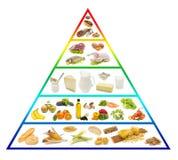 matpyramid royaltyfri fotografi