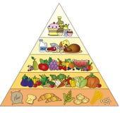 Matpyramid royaltyfri illustrationer