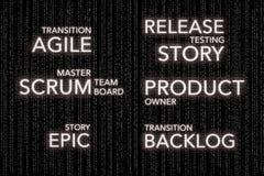 Matrijsconcepten het Scrum van Agile Software Developmenttechology royalty-vrije stock fotografie