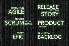 Matrijsconcepten het Scrum van Agile Software Developmenttechology stock afbeelding