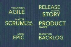 Matrijsconcepten het Scrum van Agile Software Developmenttechology stock afbeeldingen