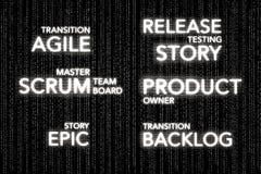 Matrijsconcepten het Scrum van Agile Software Developmenttechology royalty-vrije stock foto