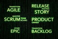 Matrix Concepts of Agile Software Development Techology Scrum royalty free stock photo