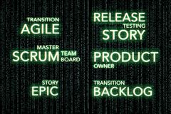 Matrix Concepts of Agile Software Development Techology Scrum royalty free stock photos