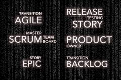 Matrix Concepts of Agile Software Development Techology Scrum royalty free stock photography