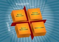Matriz de la gerencia de comercialización Imágenes de archivo libres de regalías