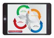 Matriz de la gestión de márketing Foto de archivo libre de regalías