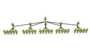 Matryca ludzki łańcuch MLM Obrazy Stock