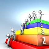 Maturidade da integração do modelo da maturidade da capacidade ilustração stock