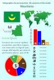 mauretanië Infographics voor presentatie Alle landen van de wereld Royalty-vrije Stock Afbeelding