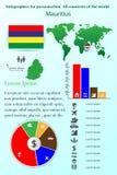 mauritius Infographics voor presentatie Alle landen van de wereld Stock Afbeelding