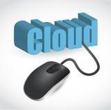 Maus angeschlossen an die blaue Wort Wolke Stockbild